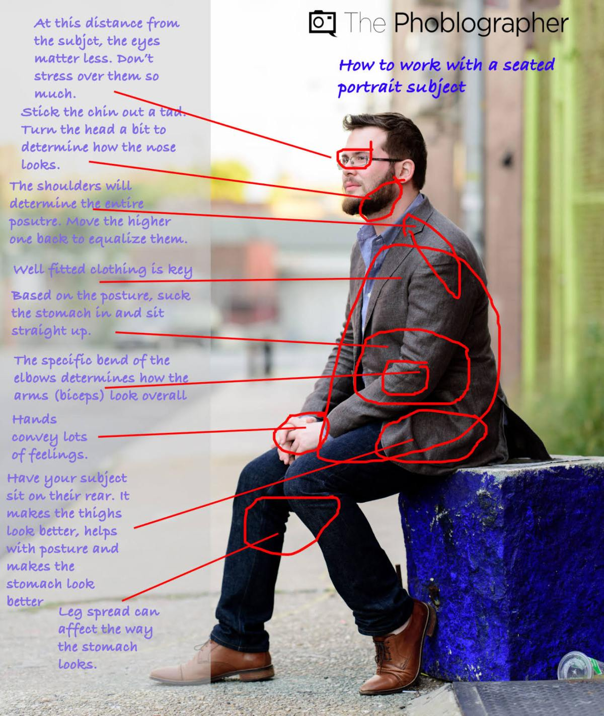 Infographic-Chris-Gampat-The-Phoblographer-Sitting-Portrait-Infographic-1-of-1ISO-4001-250-sec-at-f-2.2.jpg